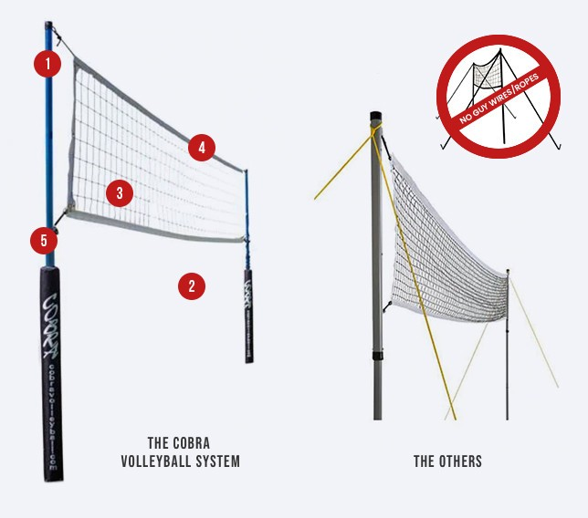 Cobra Volleyball Nets