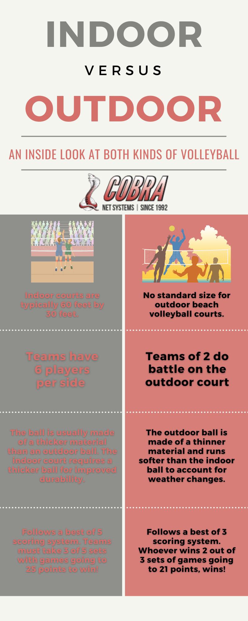 Cobra Net Systems